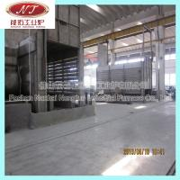 Quality alibaba ready stock high temperature homogenizing furnace for sale