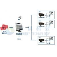 Wholesale Effective cinema ticketing system / access control system For play movie from china suppliers