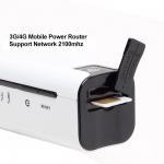 cheap 3g wifi Router