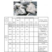 Wholesale Magnesite Ore from china suppliers