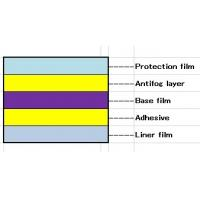 Buy cheap Anti fog film for multi applications from wholesalers