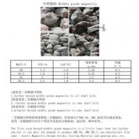 Buy cheap Middle grade magnesite from wholesalers