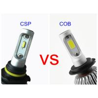 Buy cheap High Power 8000LM 72W 6500K Car LED Headlight Bulbs 9005 9006 H7 Led Vehicle Bulbs from wholesalers