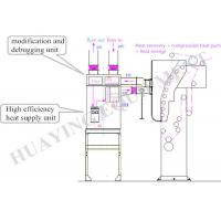 Wholesale Energy saving Heat Energy Recovery System High Efficiency Economic from china suppliers