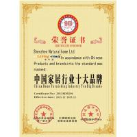 Shenzhen Naturalhome Ltd. Certifications