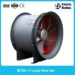 T35-11 BT35-11 AXIAL FLOW FAN