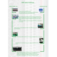 PPP Solution PP Honeycomb Board QC