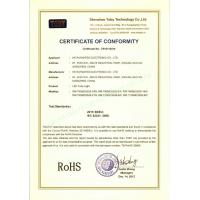 Raymates Electronic Co., Ltd Certifications