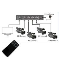 Wholesale Multiview HDMI Seamless Switcher  4 x 1 1080P with RS232 , IRHDCP1.2 from china suppliers