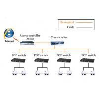 Quality POE Router, 300M wireless router with POE output, Wall AP, POE AP for sale