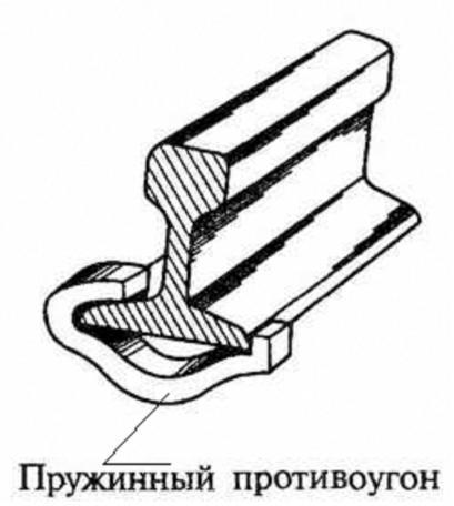 60Si2Mn Material Russian Rail Anchor P65 Anticreeper For Rail Fixation