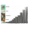 Buy cheap Self Adhesive Bituminous Waterproofing Membrane with Aluminium Foil, Customized Width from wholesalers