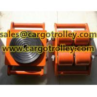 Quality machinery mover skate structures for sale