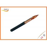 Wholesale Corrugated Copper Radio Transfer Coaxial Cable 75 Ohm 75-23-3 Low Attenuation from china suppliers