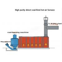 Wholesale Coal fired hot-air furnace from china suppliers