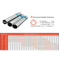 Wholesale Large Diameter Metal Steel Pipe 1 Inch Round Steel Tubing With Zinc Coating from china suppliers