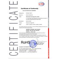USA Ionkini Technology (HK) Limited Certifications