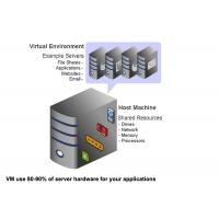 Wholesale KVM Server Virtualization Linux Customization Improve Server Hardware Utilization from china suppliers