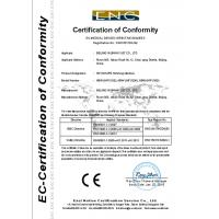 Beijing Forimi S & T Co ,ltd Certifications