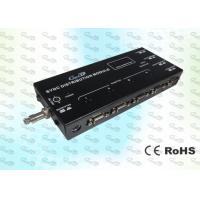 Buy cheap GD002 Four ports IR synchronic distribution module for digital cinema from wholesalers