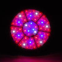 Wholesale indoor 225w UFO LED grow light for plant,hydroponics greenhouse grow light from china suppliers