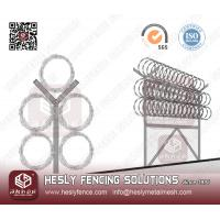 China Razor Wire Manufacturer