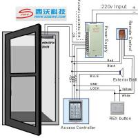 Wholesale Outstanding Quality RFID Entrance  Reader Entry Door Lock Access Control System from china suppliers