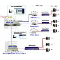 Wholesale 10Base-T CWDM Manageable Media Converter  from china suppliers