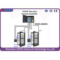 Wholesale Business RFID Door Access Control System with TCP / IP Communication Mode from china suppliers