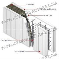 Wholesale icf flat tie from china suppliers