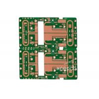 Wholesale Impedance Control Prototype PCB Boards Green 1.0MM Blink / Buried from china suppliers