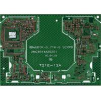 Wholesale Electrical Integrated Multilayer Circuit Board PCB For Industrial Control from china suppliers