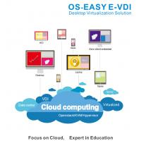 Wholesale USB , CD-ROM Redirection Virtual Desktop Infrastructure Support Desktop BYOD from china suppliers
