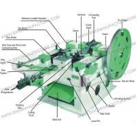 Wholesale Wire Nail Making Machine from china suppliers