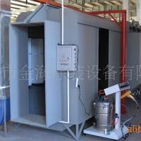 Wholesale LinHai JinHa Coating Equipment Co Ltd from china suppliers