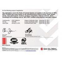 JIEKE WOOD PRODUCT CO.,LTD Certifications