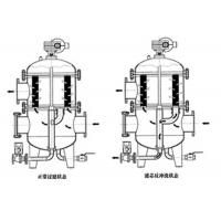 Wholesale Self Cleaning Water Filter For Heat Exchangers / 40 Micron Self Cleaning Strainer from china suppliers
