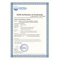 HongTai Industrial Limited Certifications
