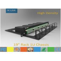 Wholesale MPO chassis Telescoping 1U Fiber Optic Patch Panel With  Two In / Out - Lets from china suppliers