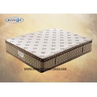 Wholesale Box Coil Twin Size Pillow Top Mattress Topper , Twin Pillow Top Mattress Pad from china suppliers