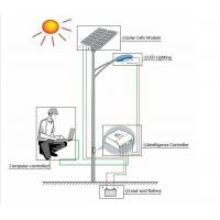 Wholesale How Solar Electric Systems Work from china suppliers