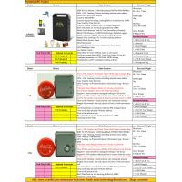 Quality 2015 Person Portable Car Vehicle AVL GSM GPRS GPS Tracker Locator Catalog Offer Price List for sale
