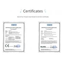 Beijing Jianglanbo Sales Co., Ltd. Certifications