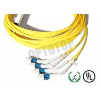 Wholesale 2.0 / 3.0 mm Fiber Optic Y Cable , Fiber Optic Coupler Module 2 * 4 For CATV / Network System from china suppliers