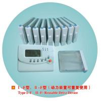 Quality Disposable electronic control analgesia pump for sale