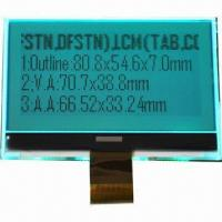 Buy cheap 12864 LCD module with 3.0 to 3.3V driver voltage from wholesalers