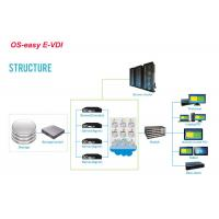 Wholesale Multi-media Government Cloud Computing TS / VDI / Physical Systems from china suppliers