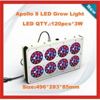 Wholesale 120*3w Apollo 8 led grow light Greenhouse Garden Plant Grow Lamp Panel Indoor blossoming from china suppliers