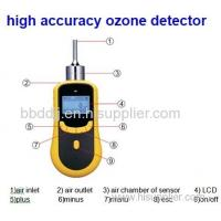 Wholesale Digital portable gas detector for ozone from china suppliers