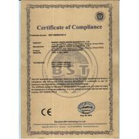 Ningbo Dayang Industry & Trade Co., Ltd. Certifications